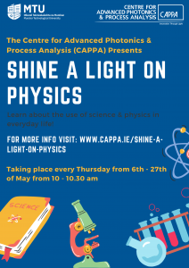 Shine A Light on Physics - CAPPA